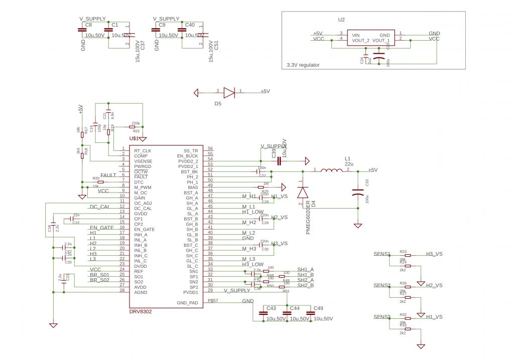 custom vesc4 8 short circuit error